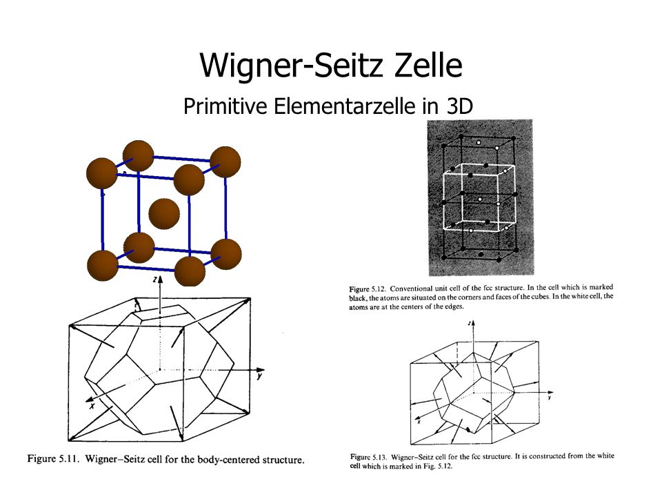 Primitive Elementarzelle in 3D