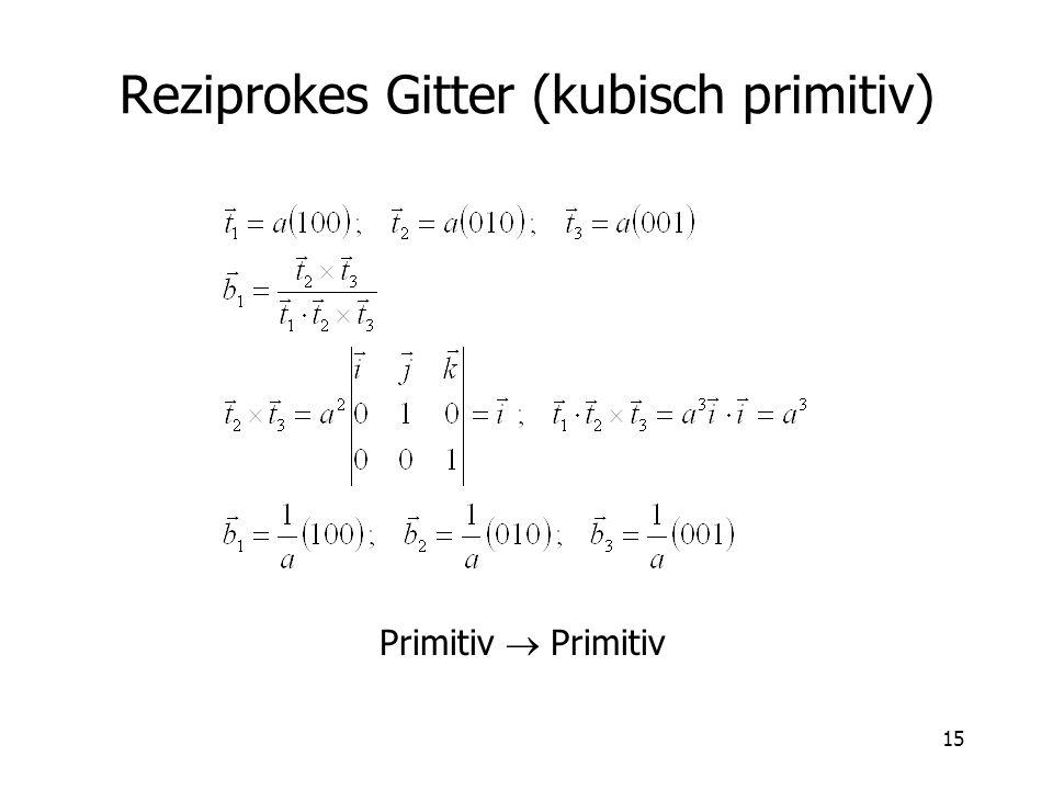 Reziprokes Gitter (kubisch primitiv)