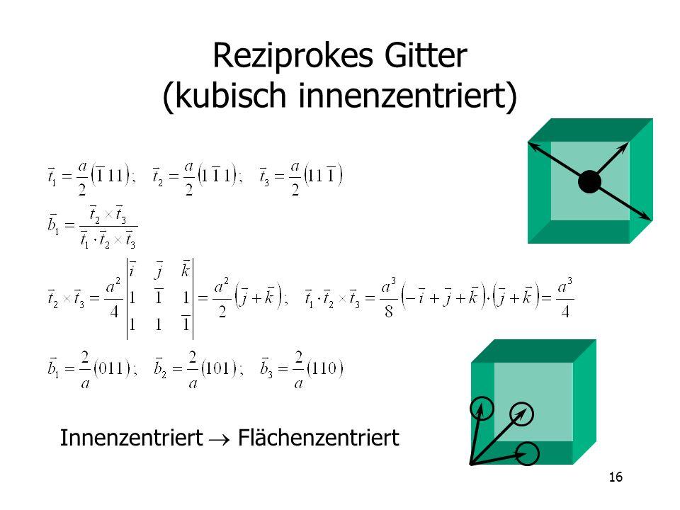 Reziprokes Gitter (kubisch innenzentriert)