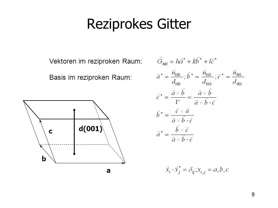 Reziprokes Gitter Vektoren im reziproken Raum: