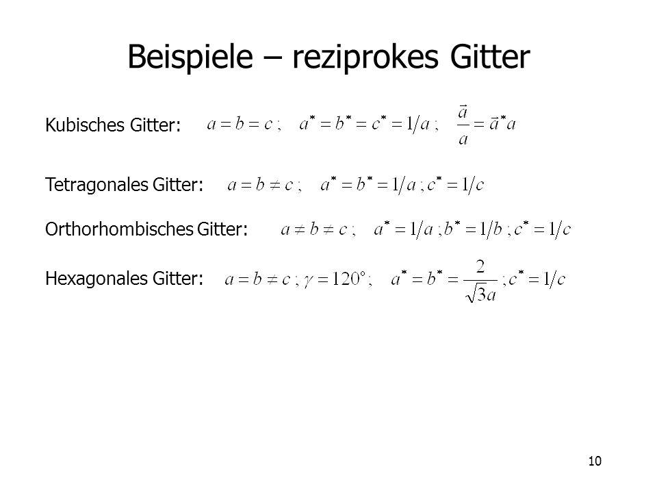 Beispiele – reziprokes Gitter
