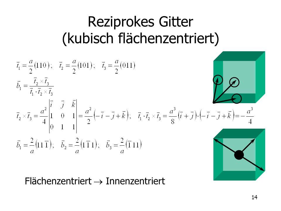 Reziprokes Gitter (kubisch flächenzentriert)