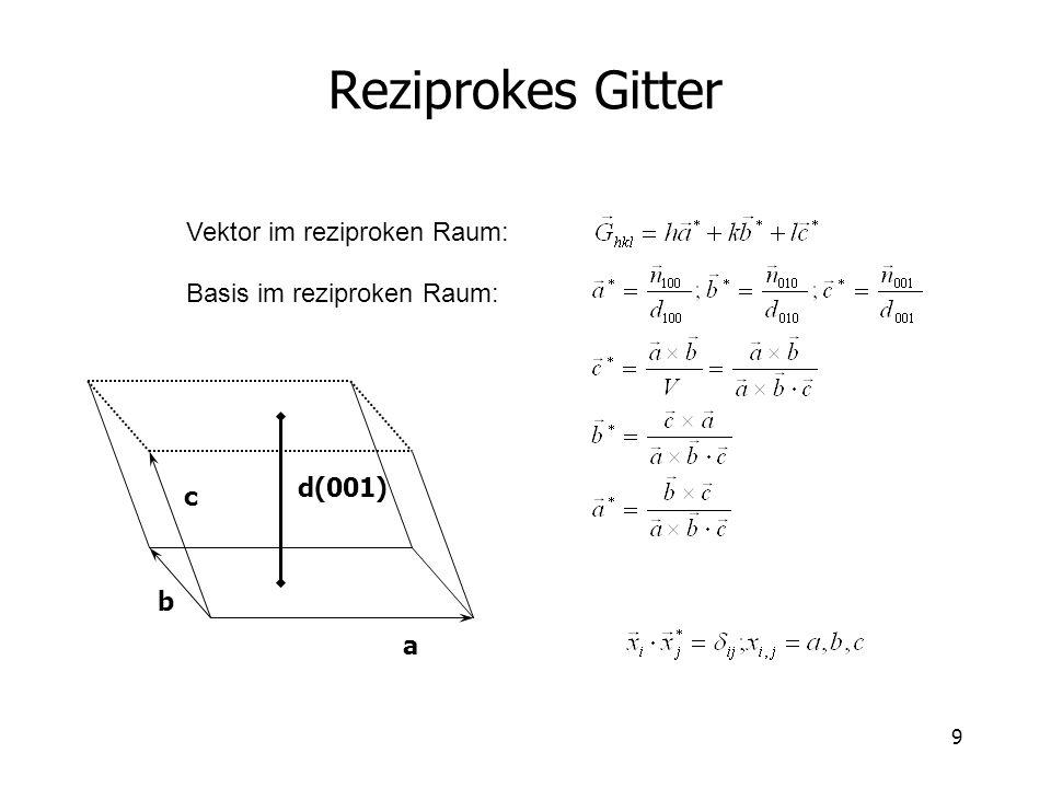 Reziprokes Gitter Vektor im reziproken Raum: Basis im reziproken Raum: