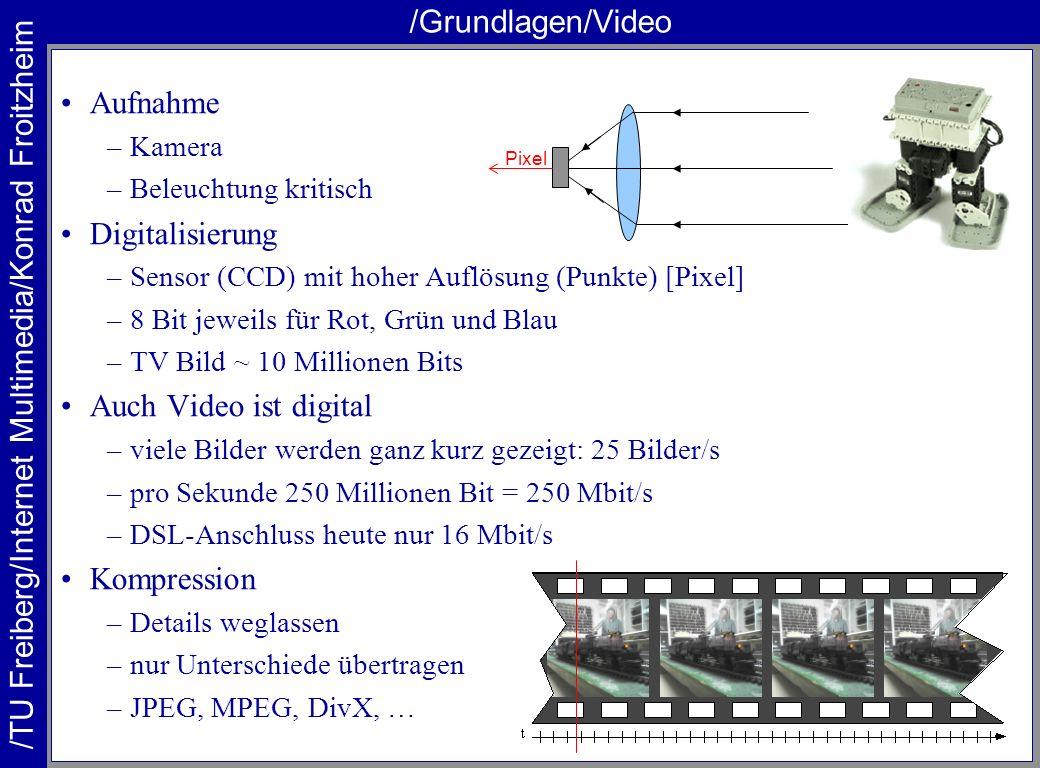 /Grundlagen/Video Aufnahme Digitalisierung Auch Video ist digital