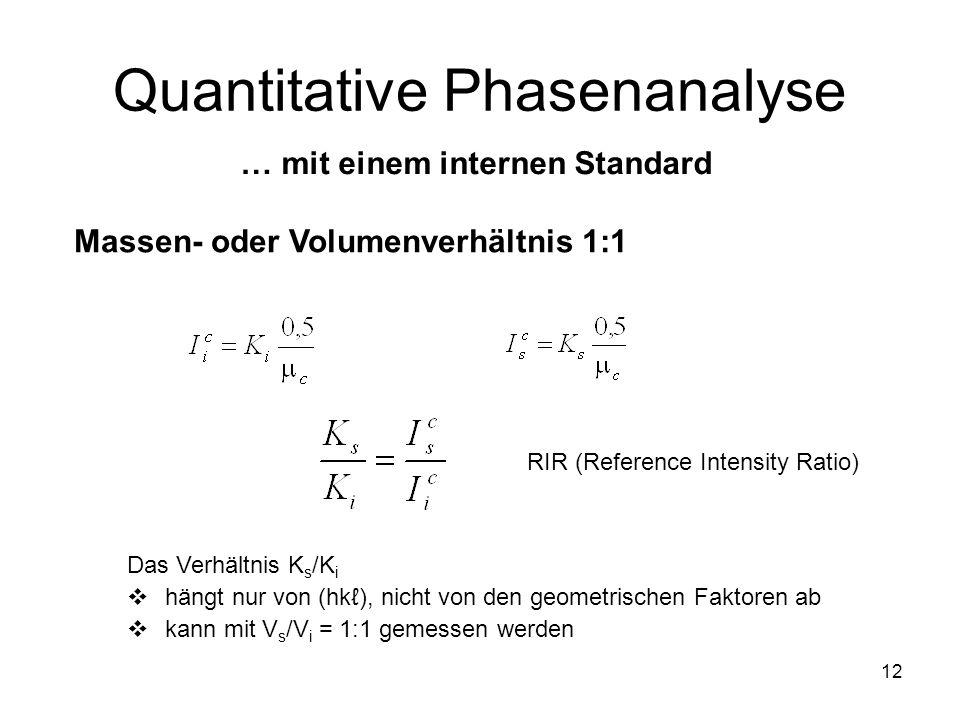 Quantitative Phasenanalyse
