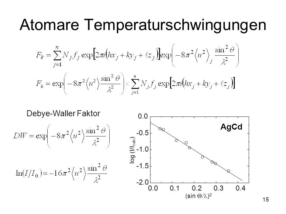 Atomare Temperaturschwingungen