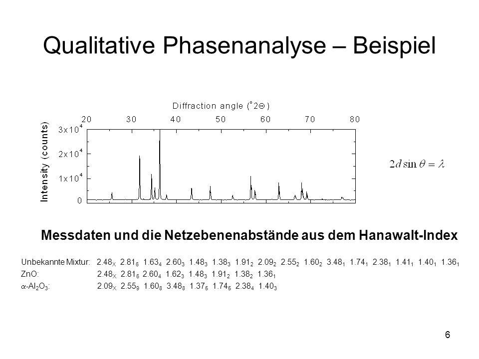 Qualitative Phasenanalyse – Beispiel