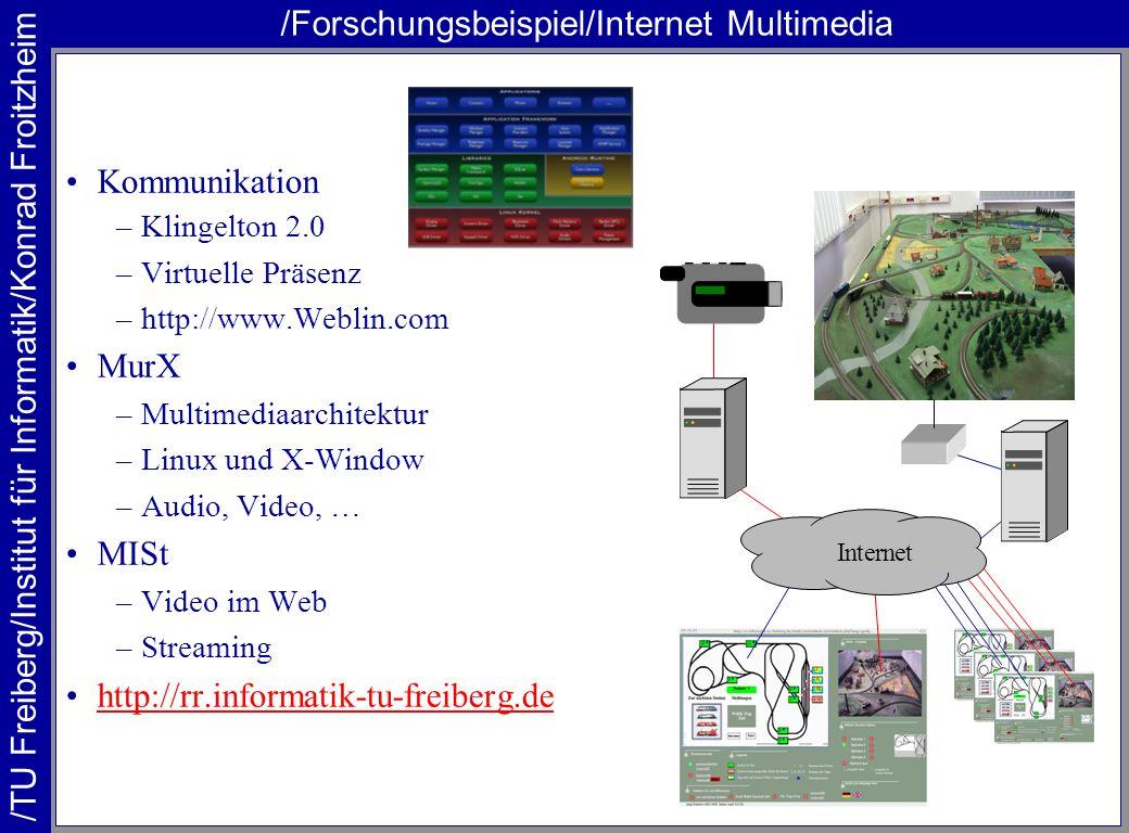 /Forschungsbeispiel/Internet Multimedia
