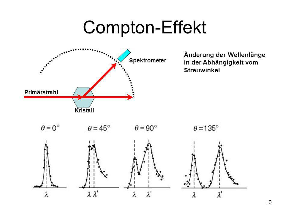 Compton-Effekt Kristall. Primärstrahl. Spektrometer.