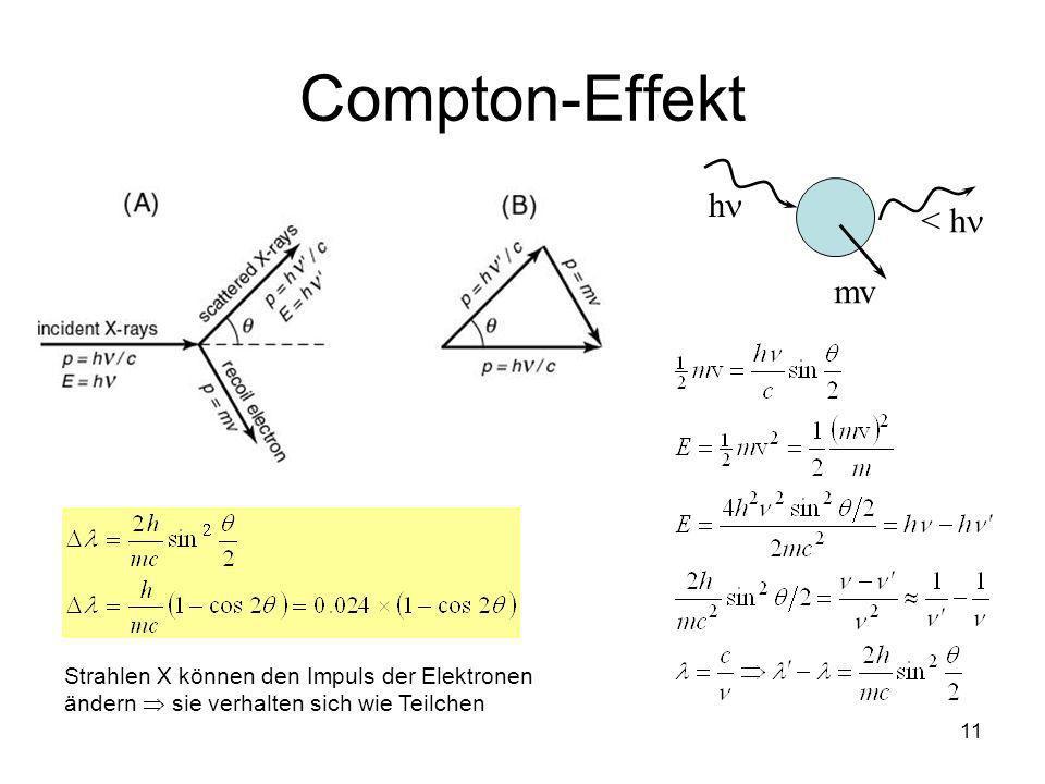 Compton-Effekt hn < hn mv