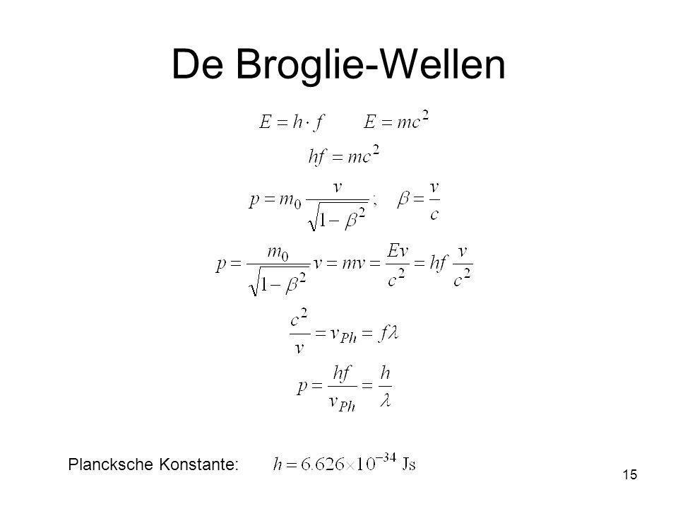 De Broglie-Wellen Plancksche Konstante: