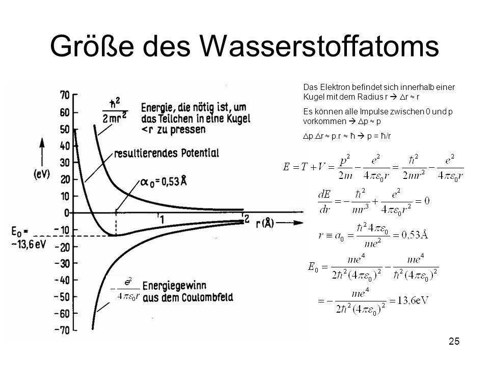 Größe des Wasserstoffatoms