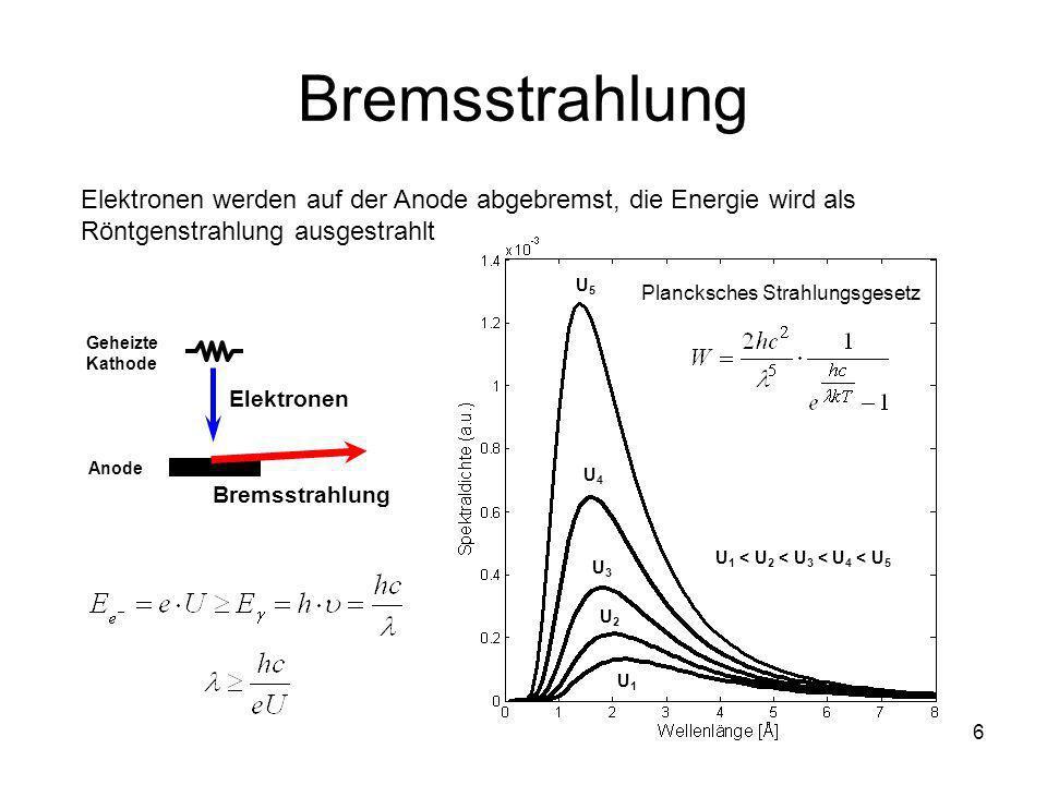 Bremsstrahlung Elektronen werden auf der Anode abgebremst, die Energie wird als Röntgenstrahlung ausgestrahlt.