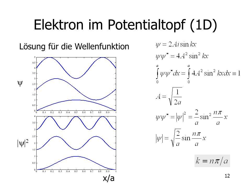 Elektron im Potentialtopf (1D)
