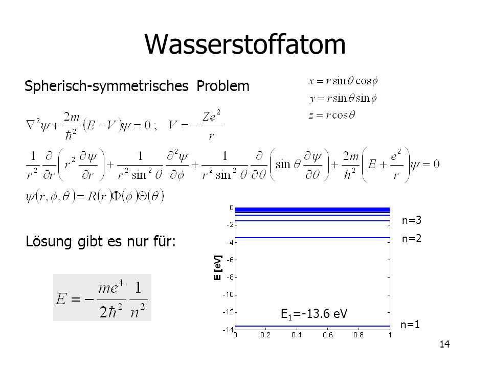 Wasserstoffatom Spherisch-symmetrisches Problem