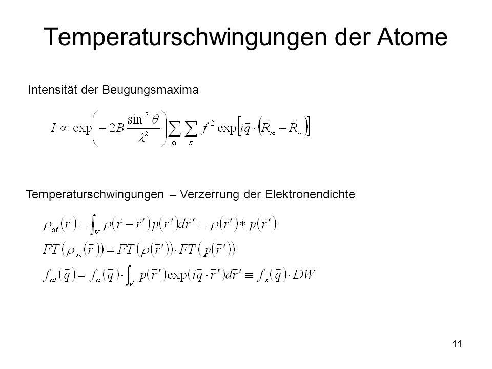 Temperaturschwingungen der Atome