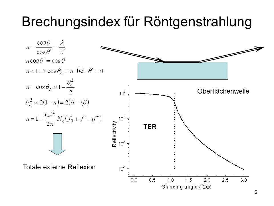 Brechungsindex für Röntgenstrahlung