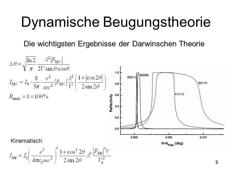 Dynamische Beugungstheorie