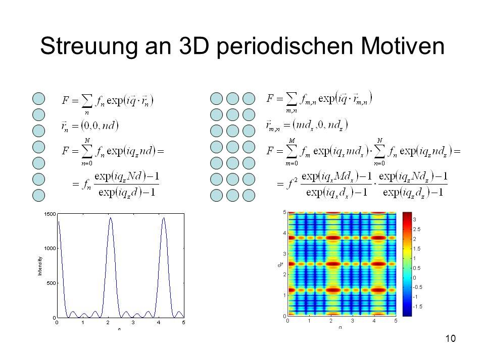Streuung an 3D periodischen Motiven