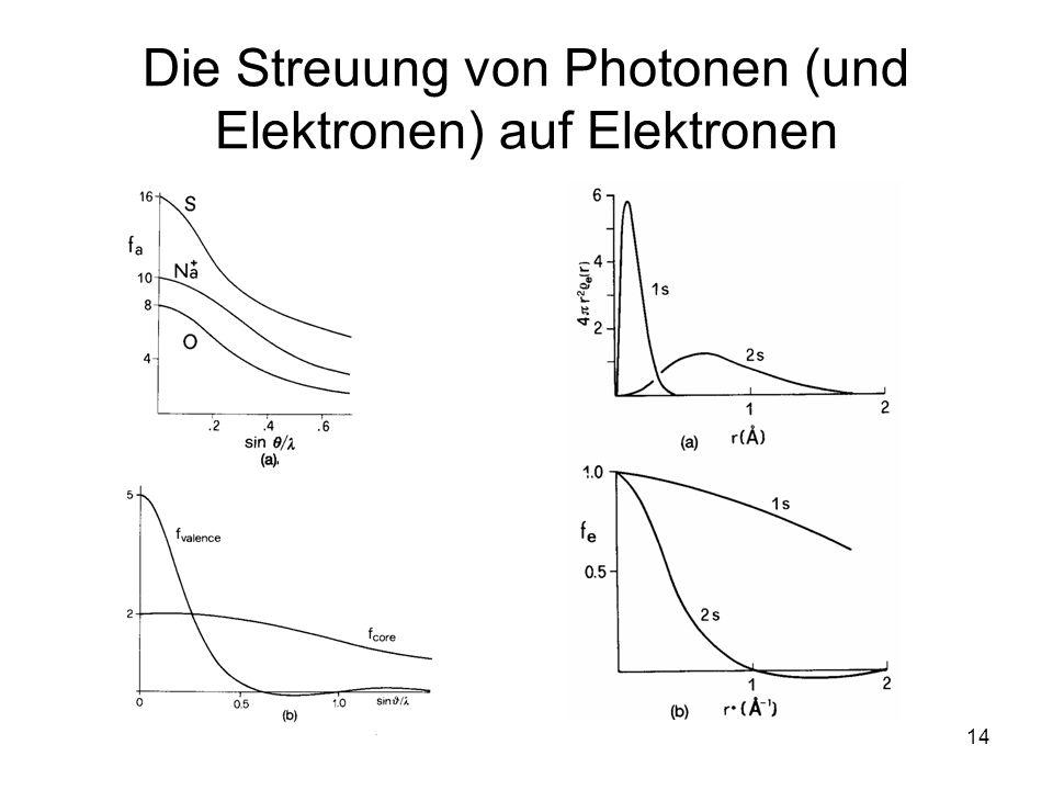 Die Streuung von Photonen (und Elektronen) auf Elektronen