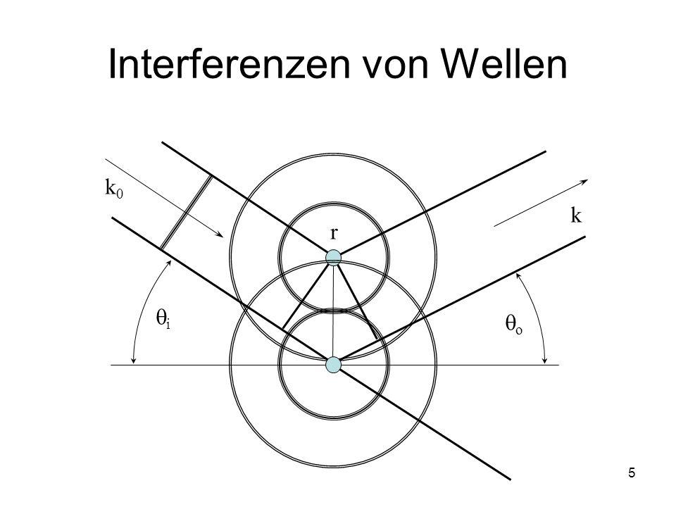 Interferenzen von Wellen