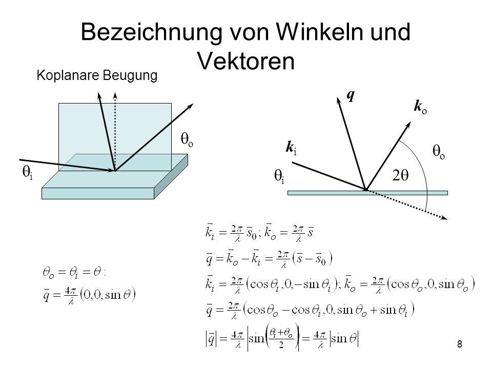 Bezeichnung von Winkeln und Vektoren