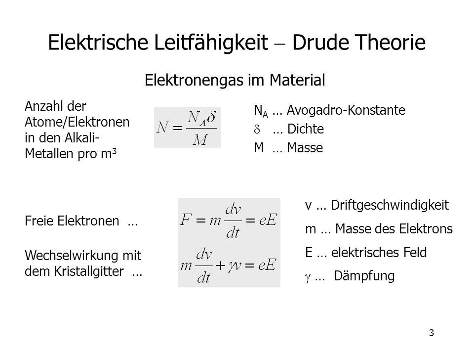 Elektrische Leitfähigkeit - Drude Theorie