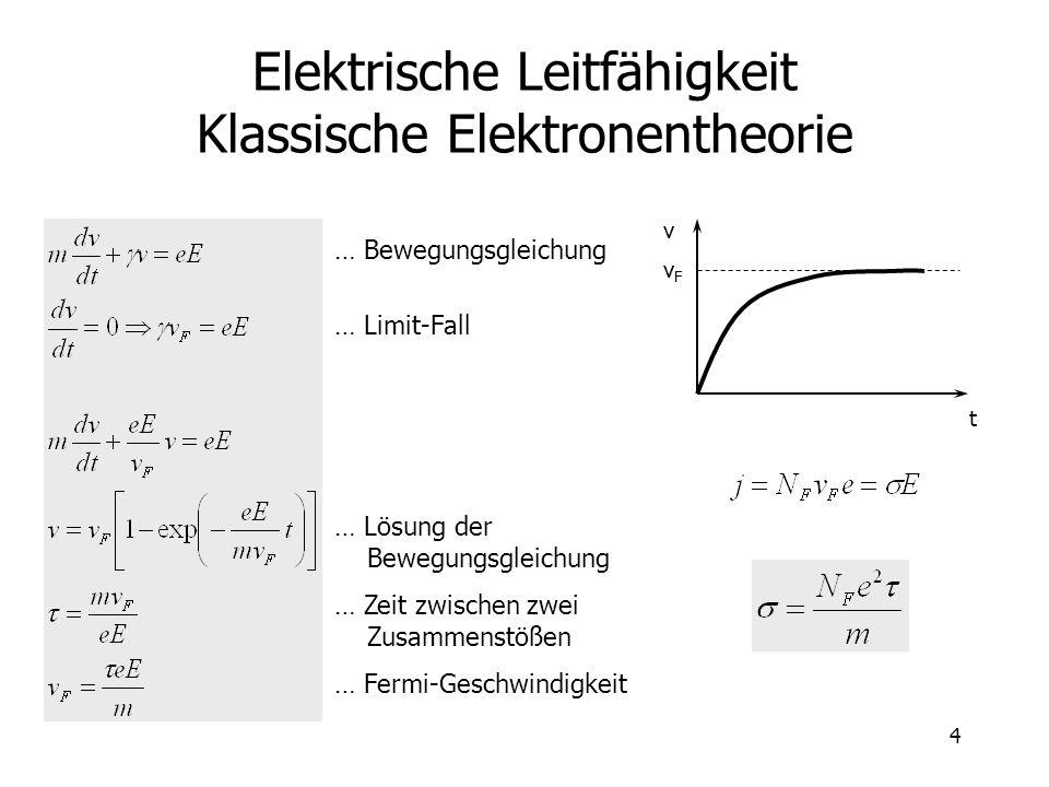 Elektrische Leitfähigkeit Klassische Elektronentheorie