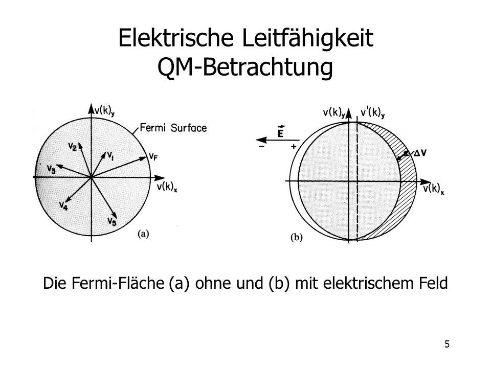 Elektrische Leitfähigkeit QM-Betrachtung