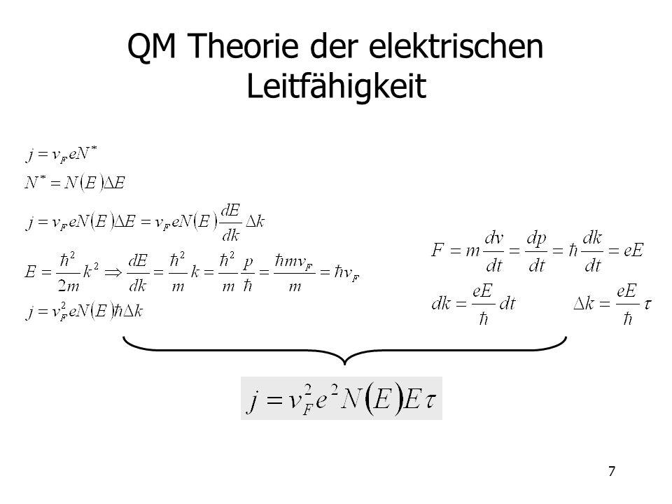 QM Theorie der elektrischen Leitfähigkeit
