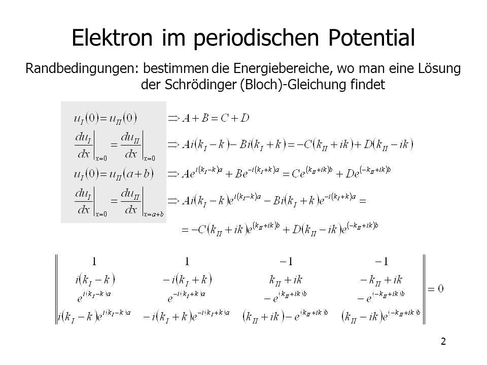 Elektron im periodischen Potential