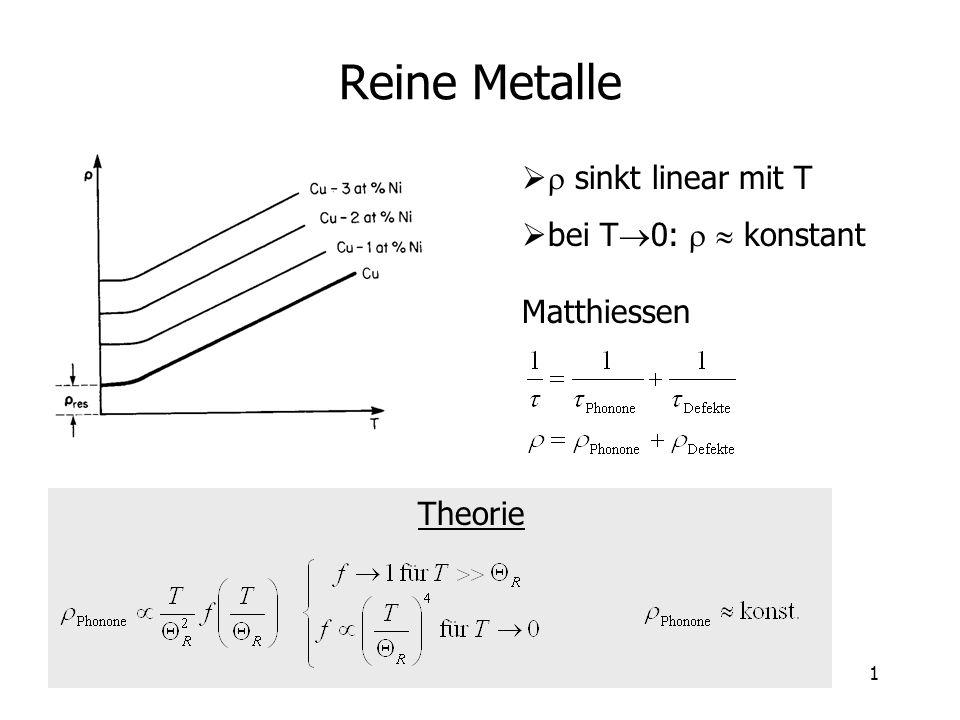 Reine Metalle r sinkt linear mit T bei T0:   konstant Matthiessen