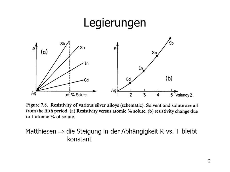 Legierungen Matthiesen  die Steigung in der Abhängigkeit R vs. T bleibt konstant