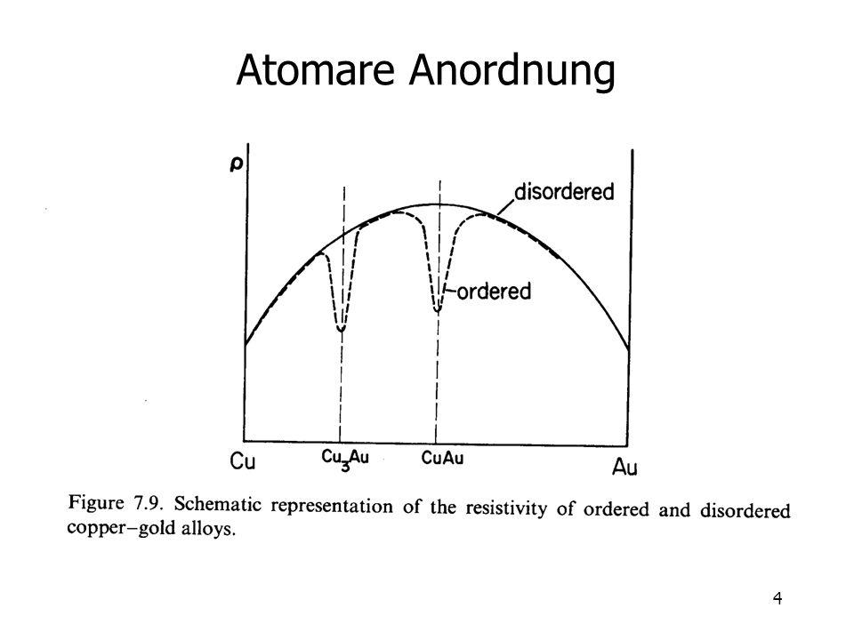 Atomare Anordnung