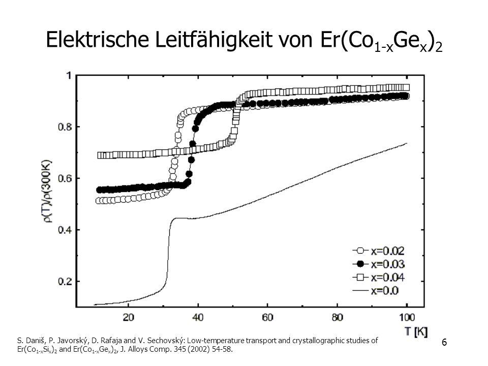 Elektrische Leitfähigkeit von Er(Co1-xGex)2