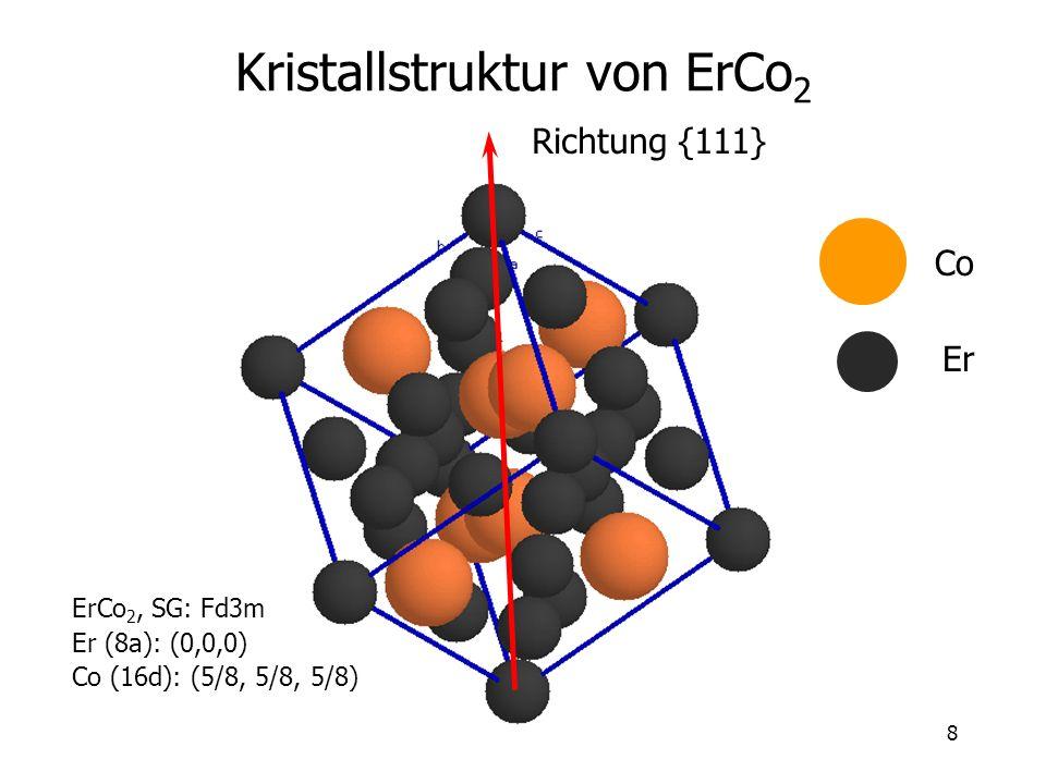 Kristallstruktur von ErCo2