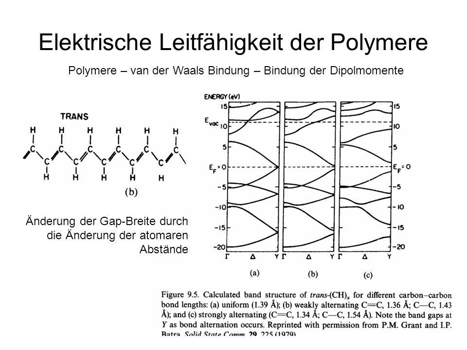 Elektrische Leitfähigkeit der Polymere