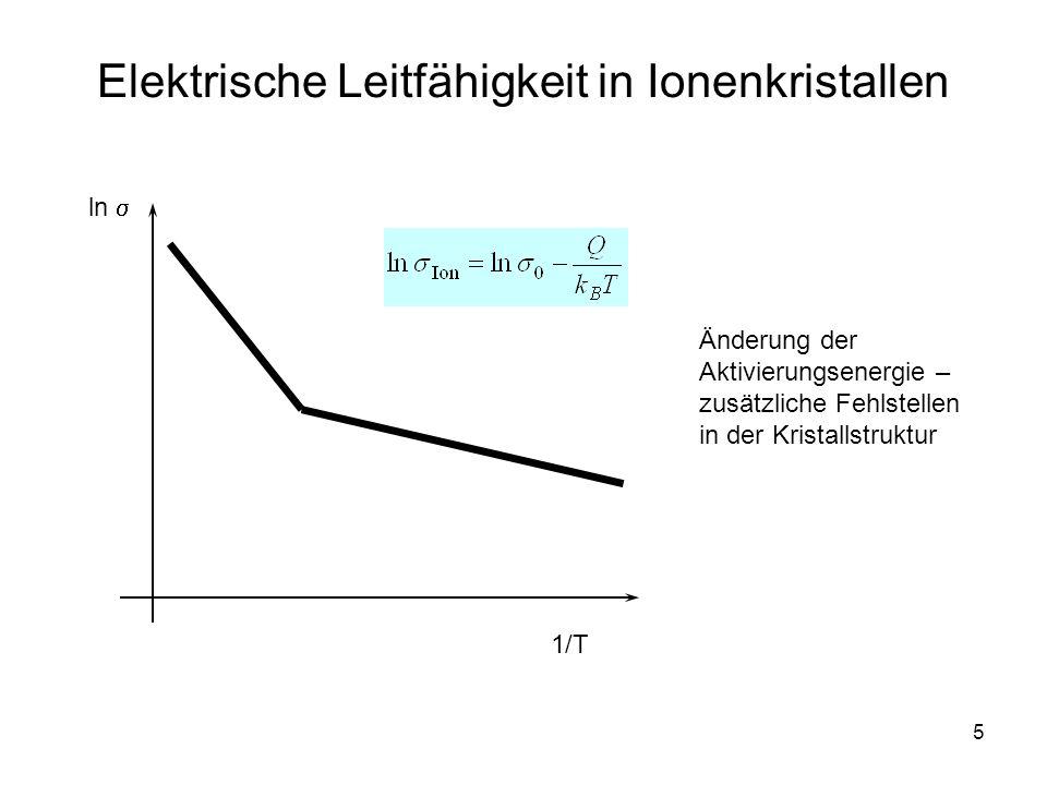 Elektrische Leitfähigkeit in Ionenkristallen