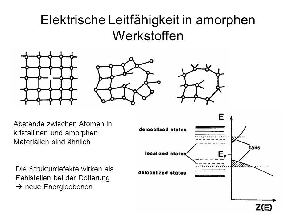Elektrische Leitfähigkeit in amorphen Werkstoffen