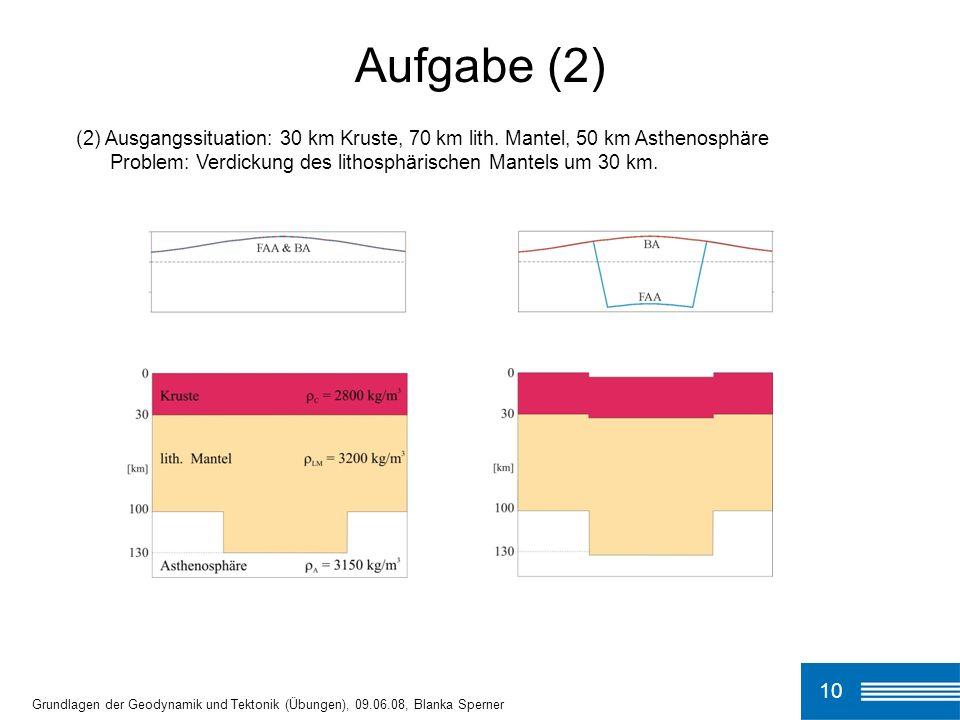 Aufgabe (2) (2) Ausgangssituation: 30 km Kruste, 70 km lith. Mantel, 50 km Asthenosphäre. Problem: Verdickung des lithosphärischen Mantels um 30 km.