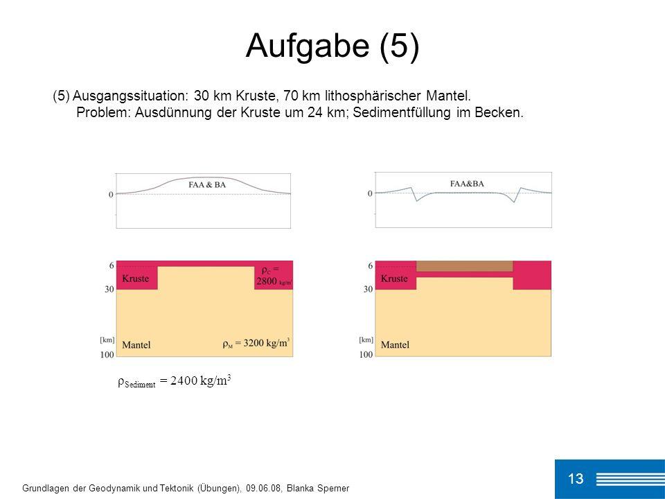 Aufgabe (5) (5) Ausgangssituation: 30 km Kruste, 70 km lithosphärischer Mantel. Problem: Ausdünnung der Kruste um 24 km; Sedimentfüllung im Becken.