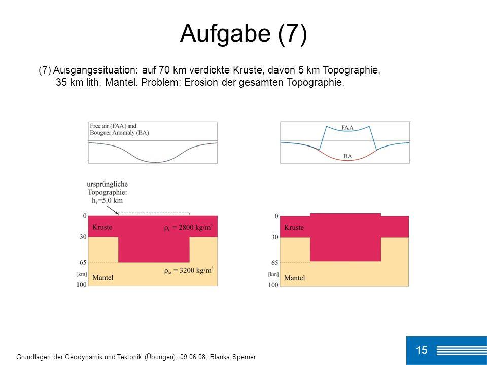 Aufgabe (7)(7) Ausgangssituation: auf 70 km verdickte Kruste, davon 5 km Topographie, 35 km lith. Mantel. Problem: Erosion der gesamten Topographie.