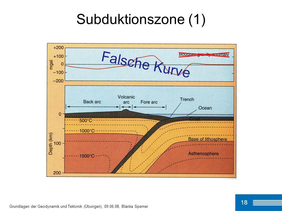 Subduktionszone (1) Falsche Kurve Schwereanomalien 18