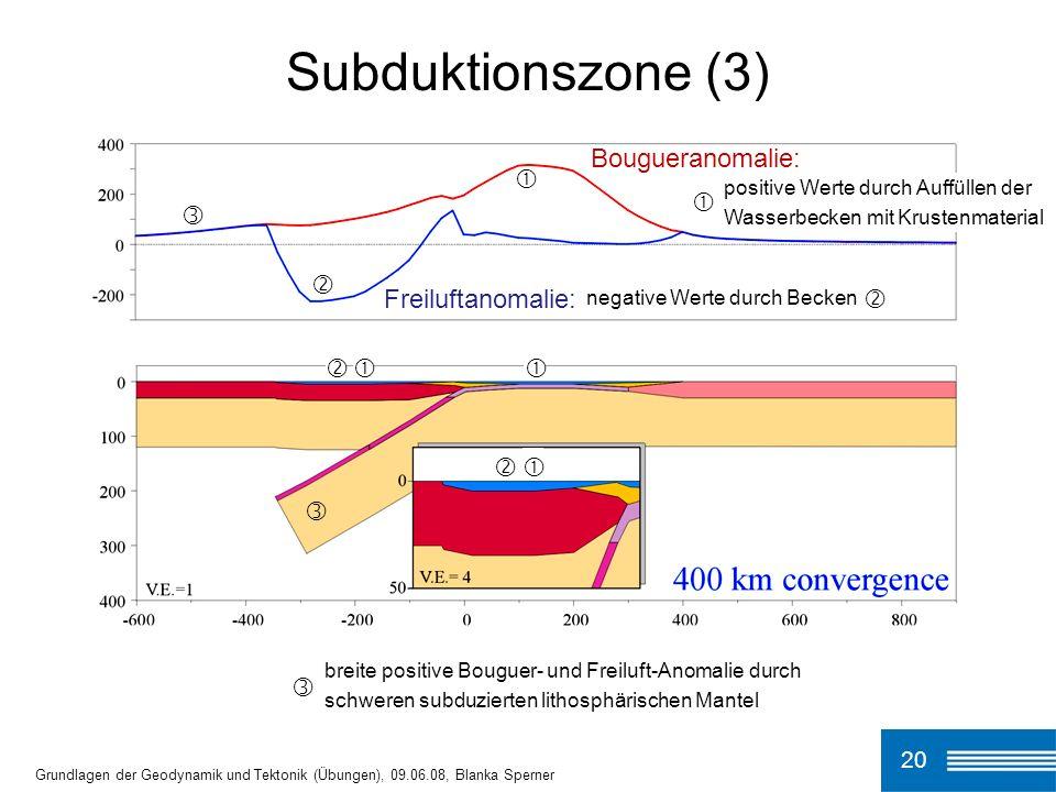 Subduktionszone (3) Bougueranomalie: Freiluftanomalie:    20