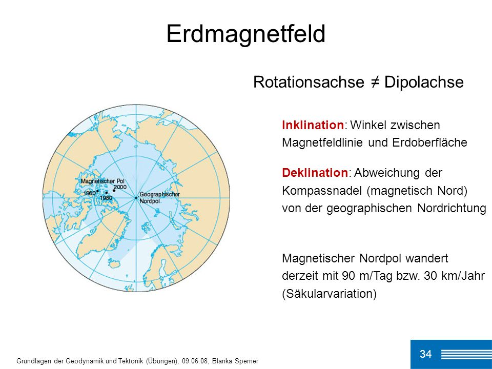 Rotationsachse ≠ Dipolachse