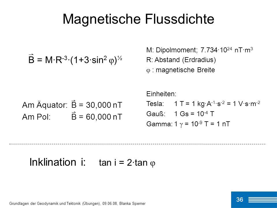 Magnetische Flussdichte