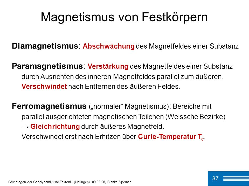Magnetismus von Festkörpern