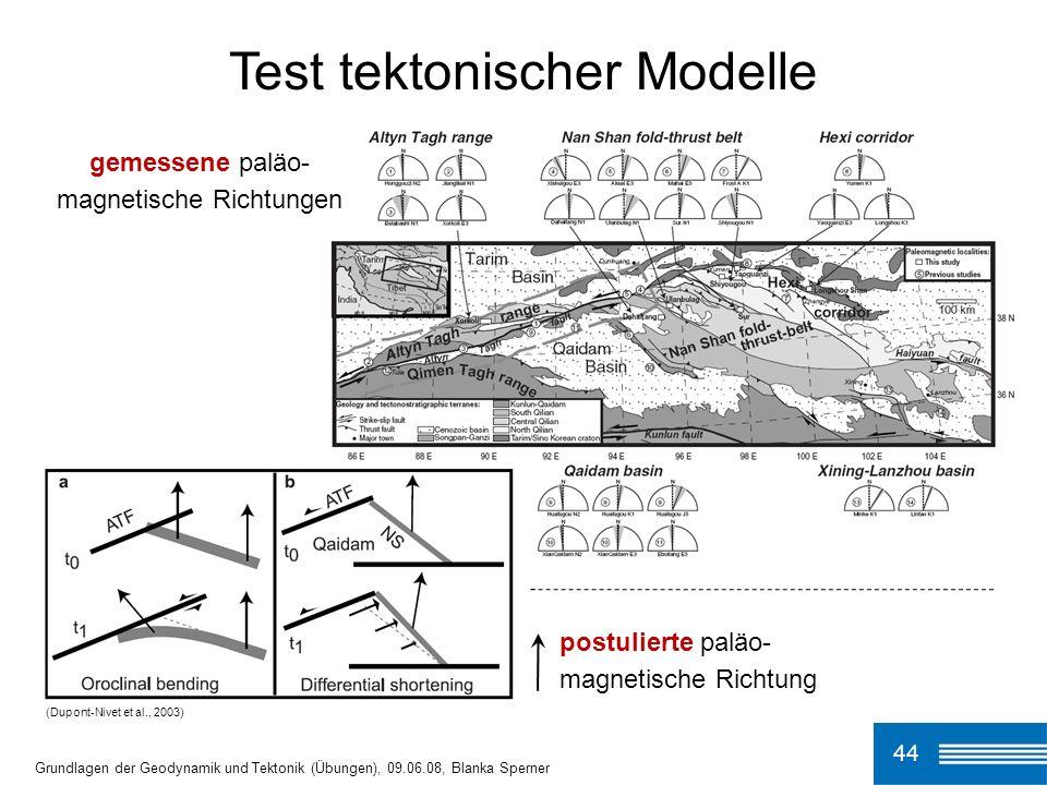 Test tektonischer Modelle