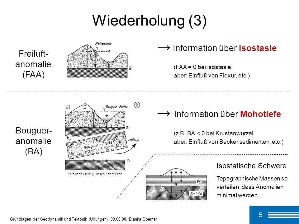 Wiederholung (3) → Information über Isostasie