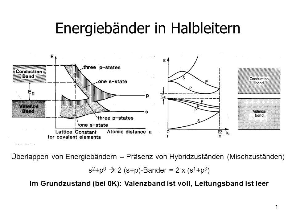Energiebänder in Halbleitern
